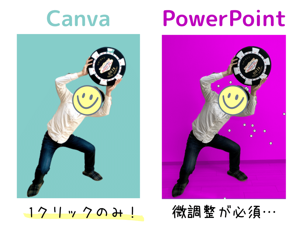 CanvaProとPowerPointの背景透過機能比較